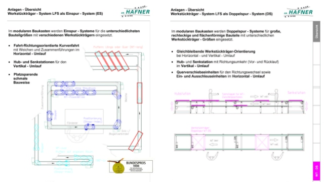 Einspur- oder Doppelspur-Systeme