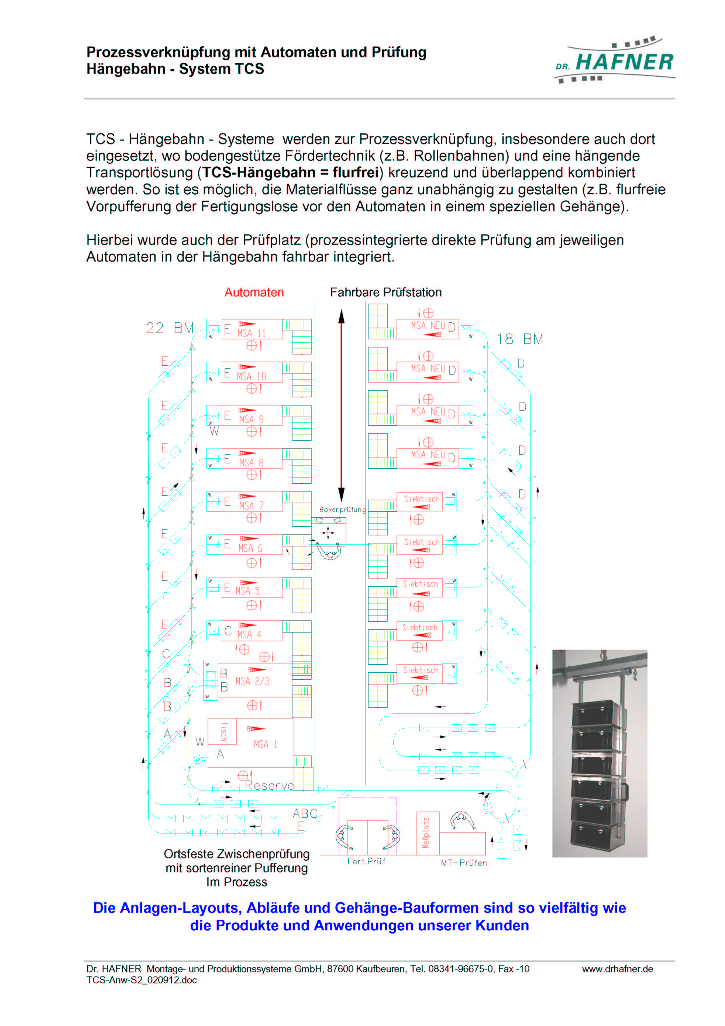 Dr. HAFNER_PKWP_40 Proszessverknüpfung Automaten Prüfung Hängebahn