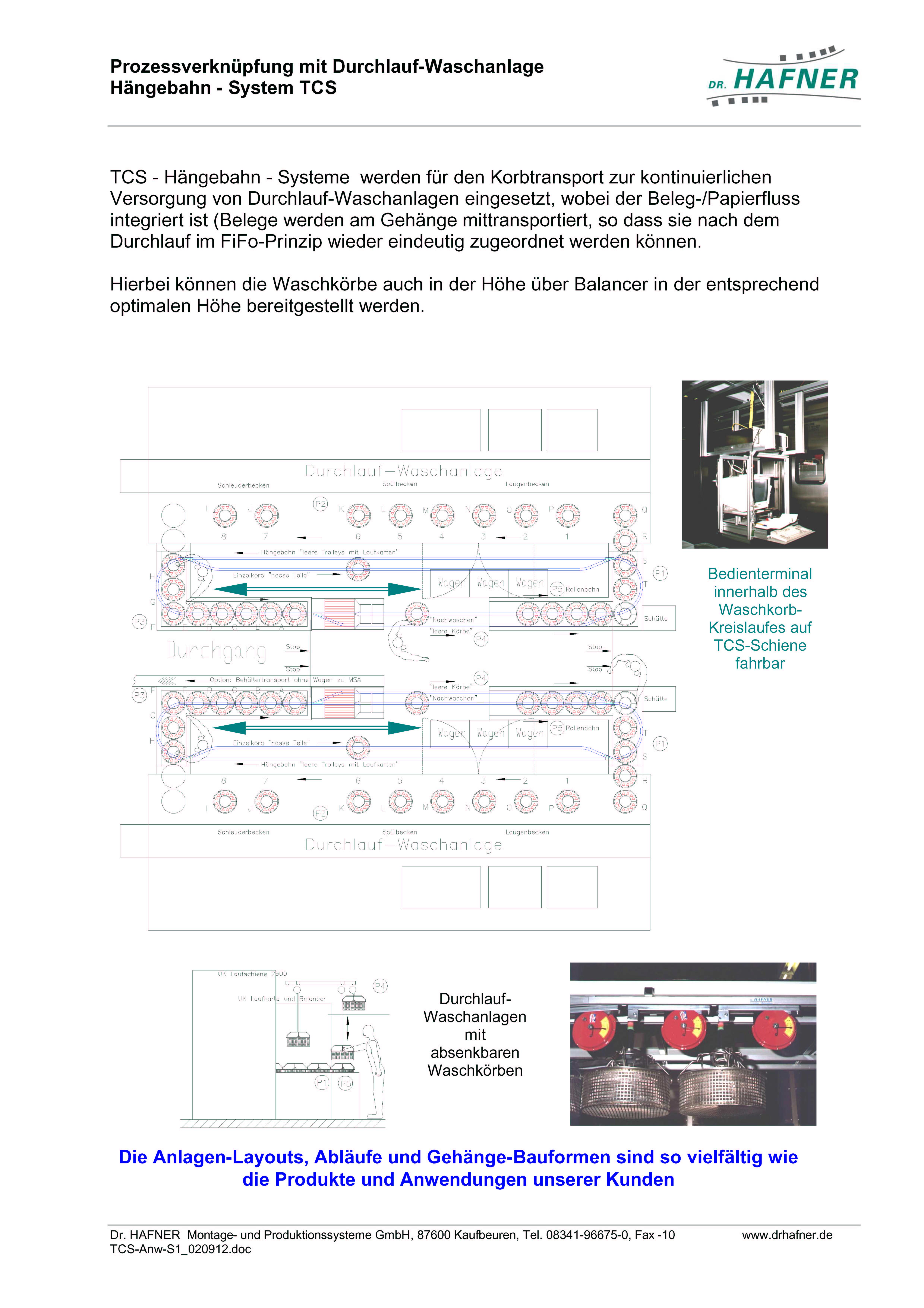 Dr. HAFNER_PKWP_41 Prozessverknüpfung Durchlauf Waschanlage Hängebahn