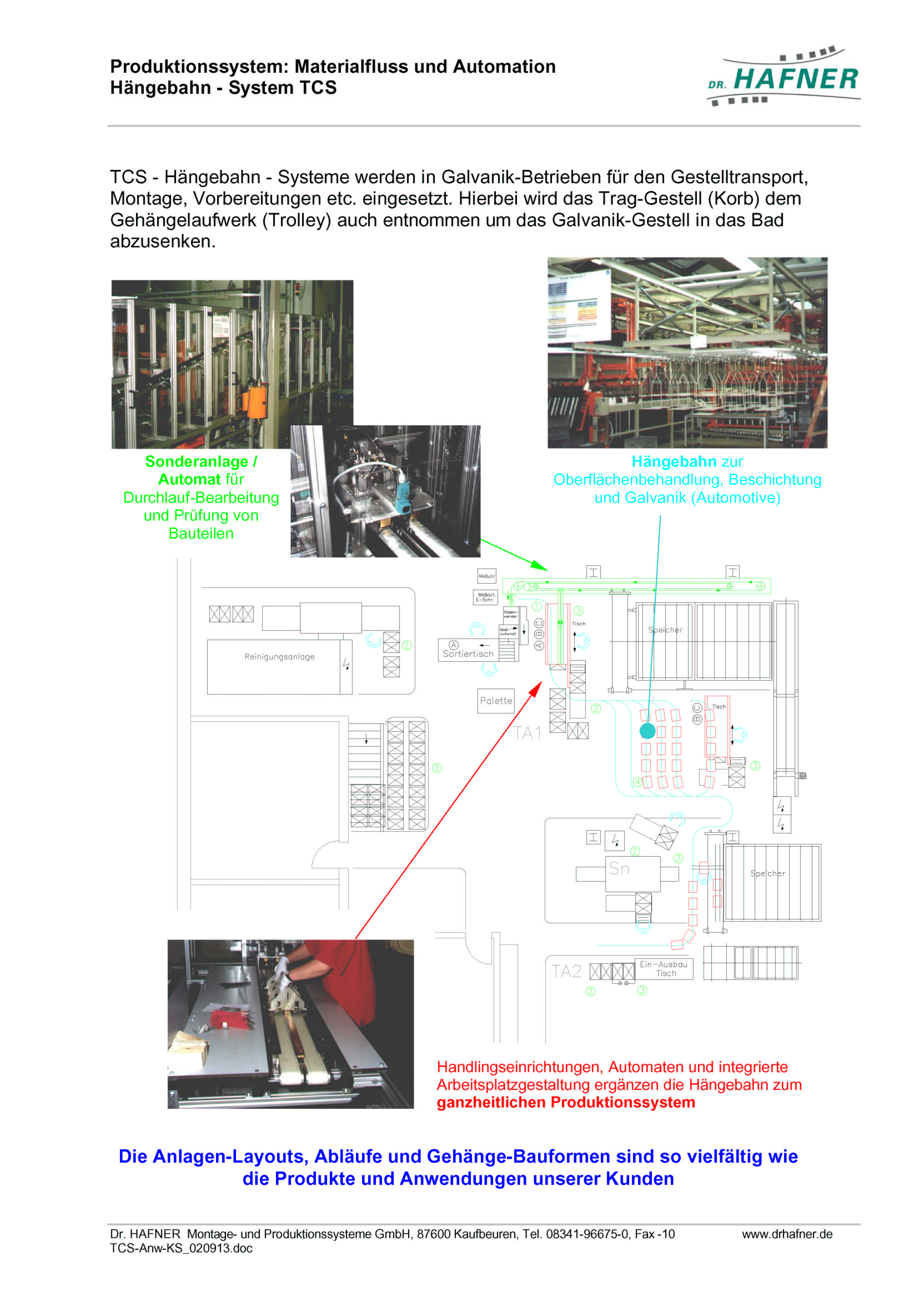 Dr. HAFNER_PKWP_42 Produktionssystem Materialfluss Automation Hängebahn