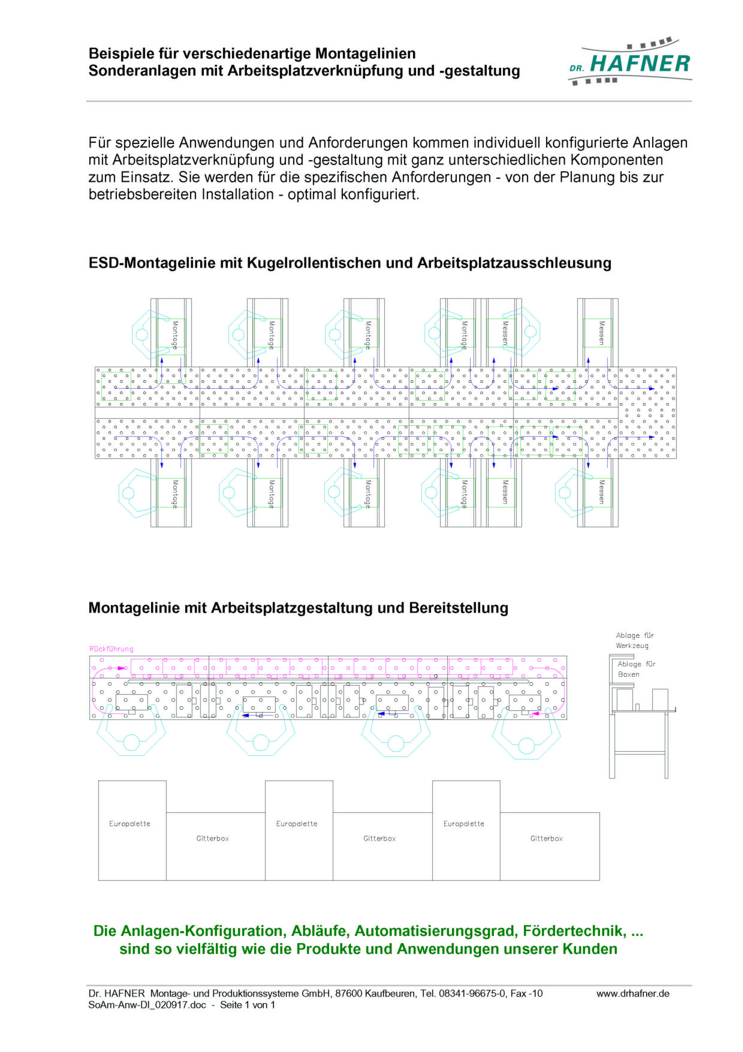 Dr. HAFNER_PKWP_54 Layout Montagelinie Arbeitsplatz
