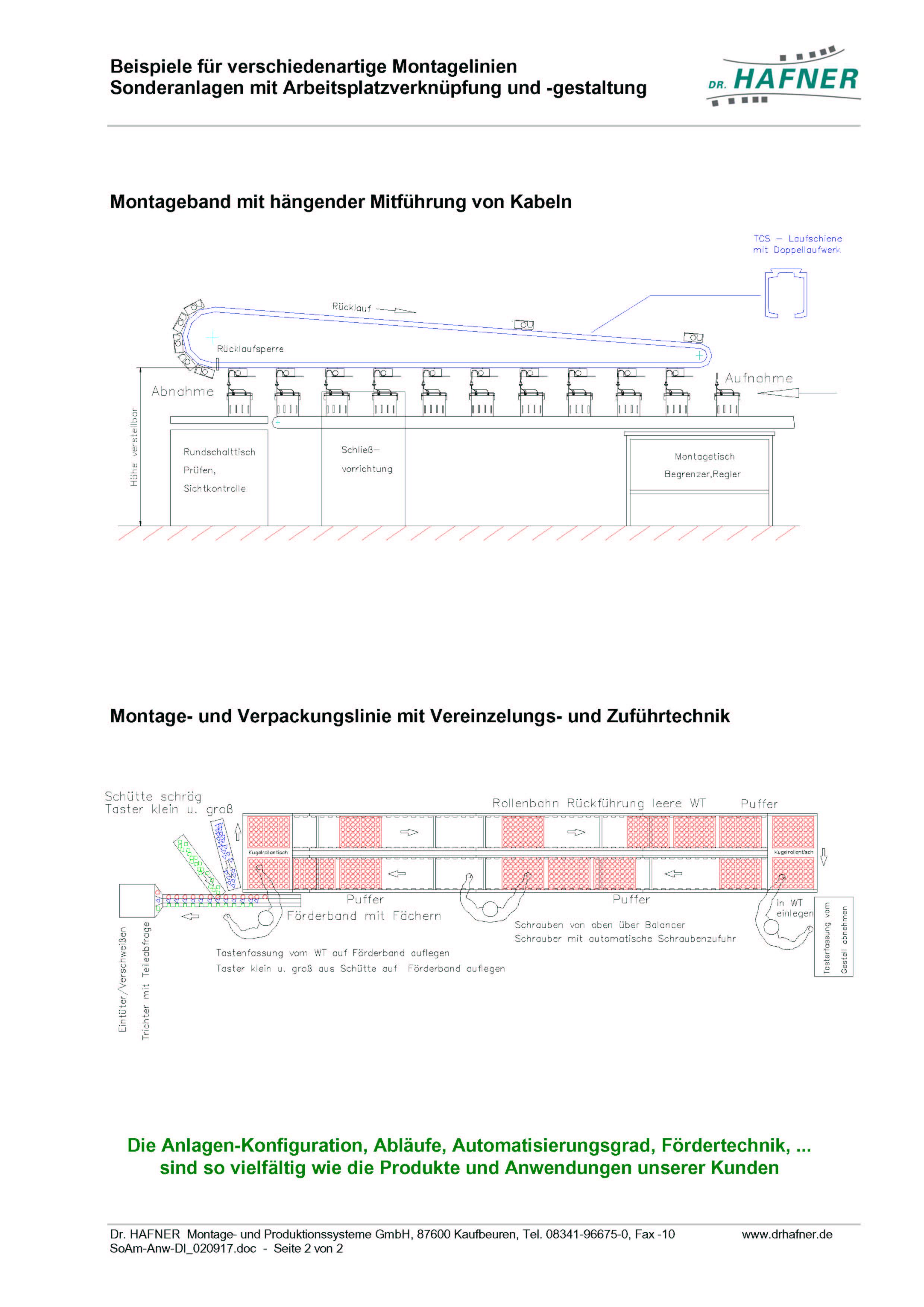Dr. HAFNER_PKWP_55 Layout Montagelinie Verpackung