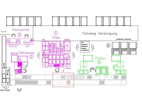 Logistik Planung